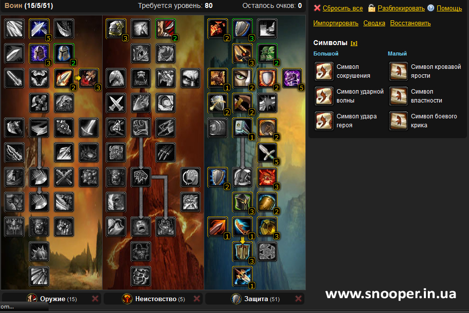 wow 3.3.5a warrior guide вар гайд вов